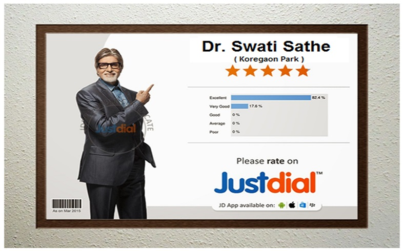 Dr Swati Sathe Eye Clinic Pune Rating